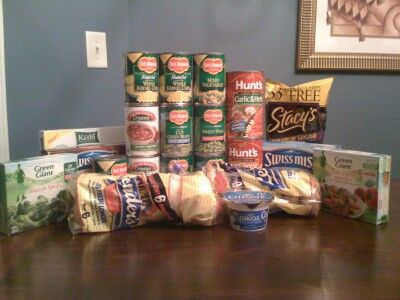 the budget mommy food bank food